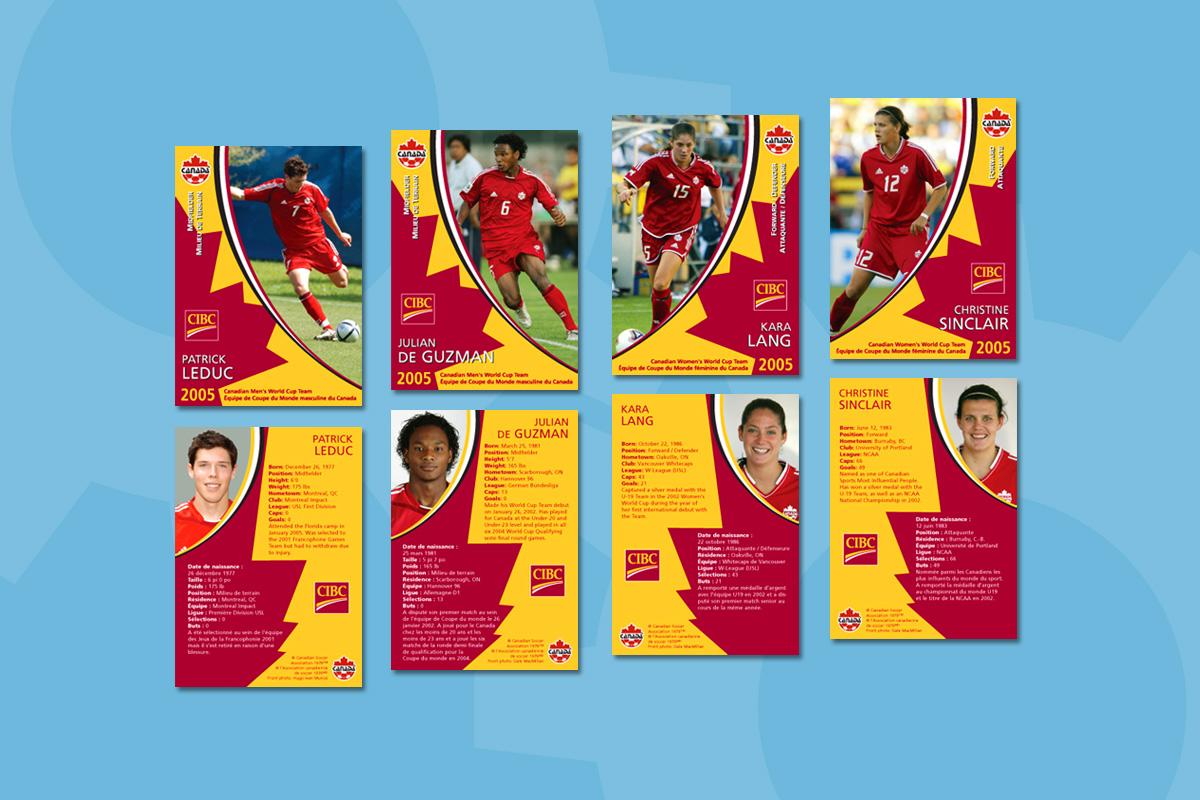 Portfolio_Design_CIBC-Soccer-Canada-Cards_v3